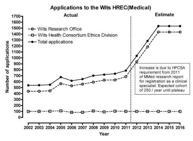 medical bioethics case studies